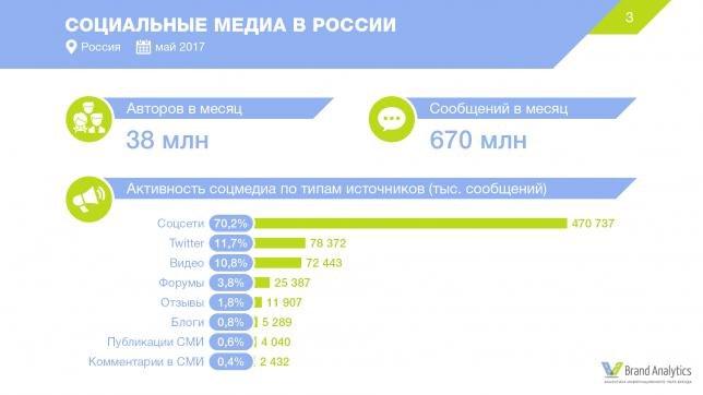Михаил Прохоров будет спонсировать социальную сеть для